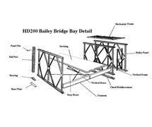 Steel Panel Bailey