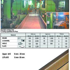 image facilities